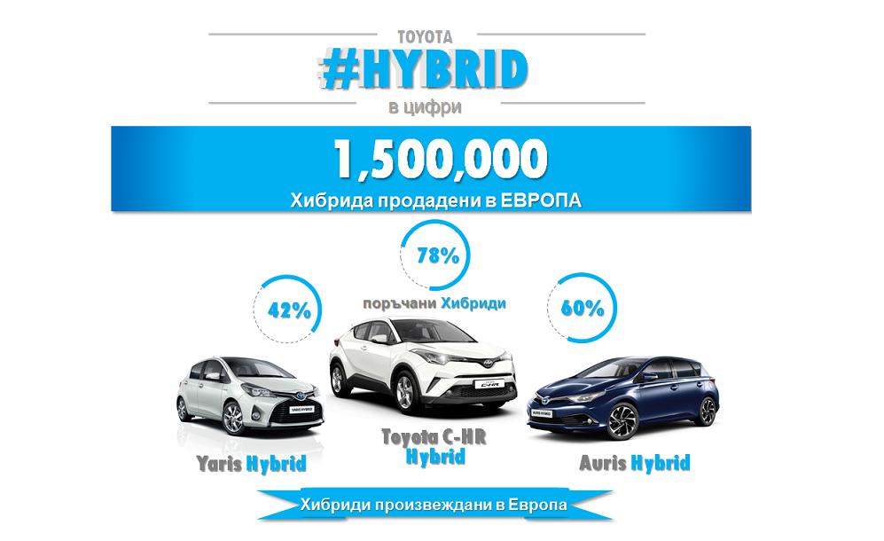 hybrid 20in 20fugres3 20 2 tcm 3039 902208 2